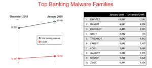 bankowość elektroniczna zagrożenia